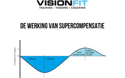De werking van supercompensatie