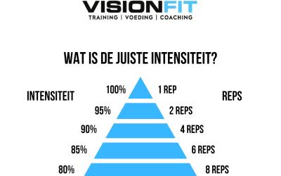 Wat is de juiste intensiteit?